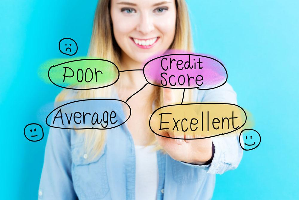 What Really Affects Your FICO Score?